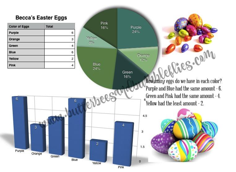 egg graphs